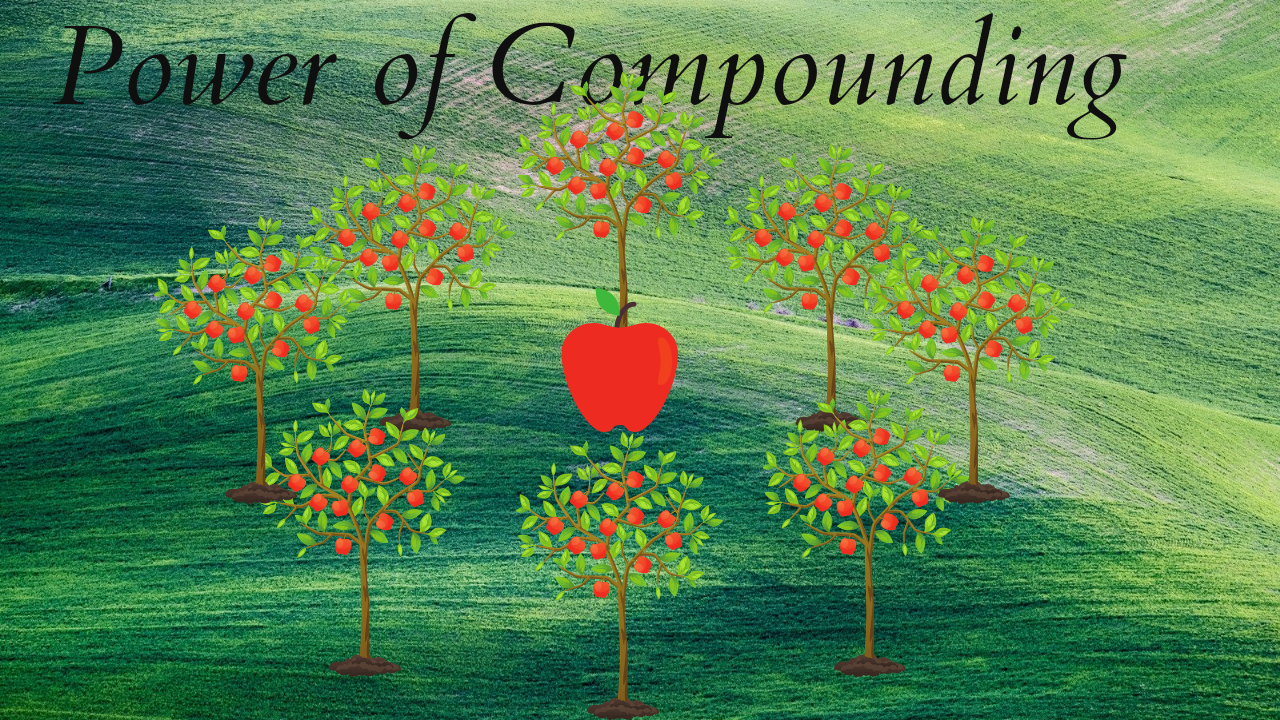 Compounding in mutual fund