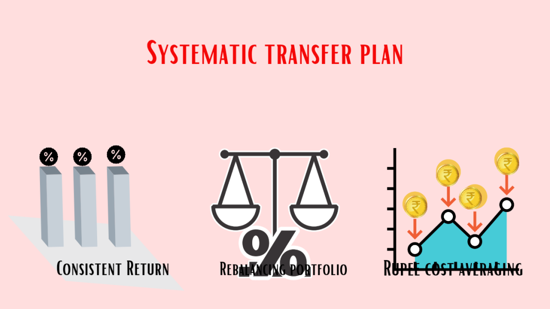 Systematic transfer plan in mutual fund